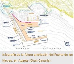 El Cabildo grancanario también considera un agravio las inversiones regionales en puertos