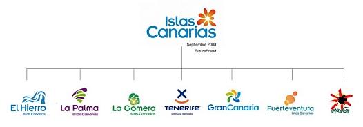 Tenerife gana por goleada al resto de islas en ingresos turísticos