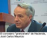 El Gobierno de Canarias invertirá 26 millones más en Tenerife que en Gran Canaria en 2005